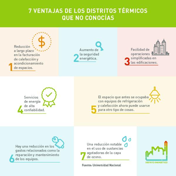 7 ventajas de los distritos térmicos frente a otros sistemas