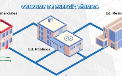 DISTRITOS TÉRMICOS EN COLOMBIA infraestructura para el desarrollo urbano sostenible