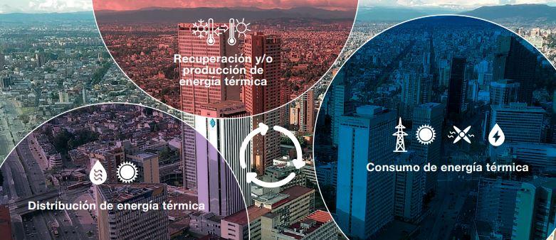 Distritos Térmicos en Colombia- Infraestructura para el desarrollo urbano sostenible.