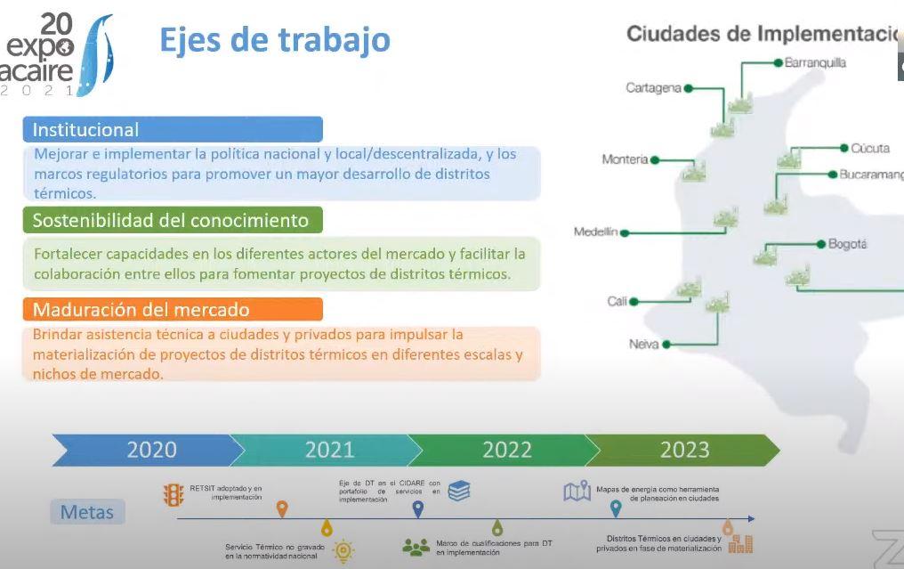 Memorias: ExpoAcaire 2021